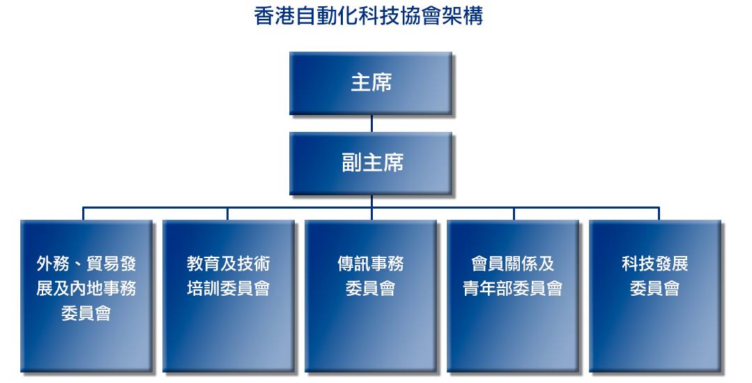 organization-chart_tc